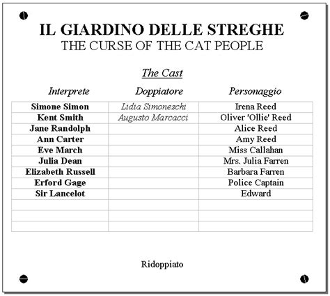 il giardino delle streghe il giardino delle streghe the curse of the cat