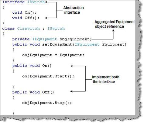 design pattern interview questions net software architecture interview questions part 4 design