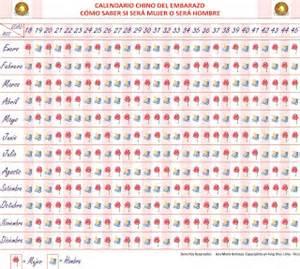 tengo 58 aos y 6 meses me puedo jubilar por moratoria feng shui ana mar 205 a balarezo calendario chino del