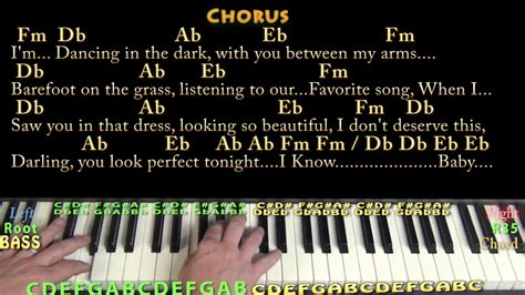 ed sheeran perfect higher key perfect ed sheeran piano lesson chord chart in ab with