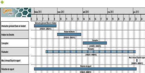 diagramme de gantt développement logiciel memoire conception et d 233 veloppement d une