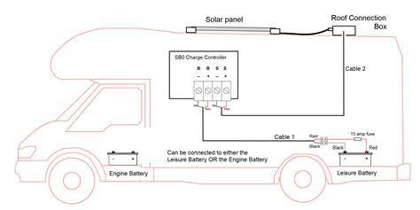 caravan wiring diagram with solar wiring diagram manual