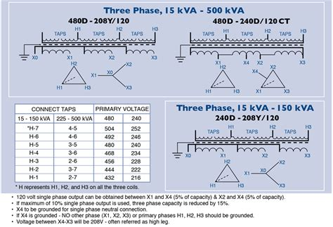 delta wiring diagram 3 phase 3 phase delta transformer