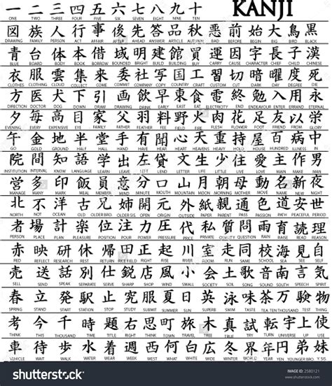 study traduzione list of 100 kanji with translation learn japanese how