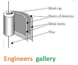 capacitor bank mass engineering capacitor engineers gallery 28 images capacitor bank inspection checklist 28 images