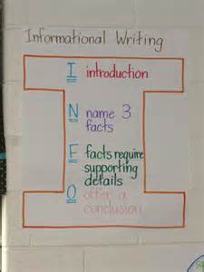 Writing An Informational Essay by Expository Writing Topics For 2nd Grade Common Expository Writing Pack Freebie