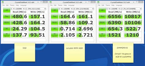 hdd bench hdd ssd dimmdrive comparison benchmark hardware benchmarks pc show offs