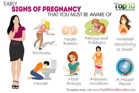 10 early signs of pregnancy that you must top 10