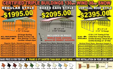 Carport Sizes And Prices Cheap Metal Carports Kits 2017 2018 Best Cars Reviews