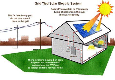 Solar Igniter Pembuat Api Tenaga Matahari reviving the past inviting the future tenaga boleh diperbaharui