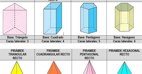 prisma lade aula propuesta educativa 191 qu 233 los cuerpos geom 233 tricos