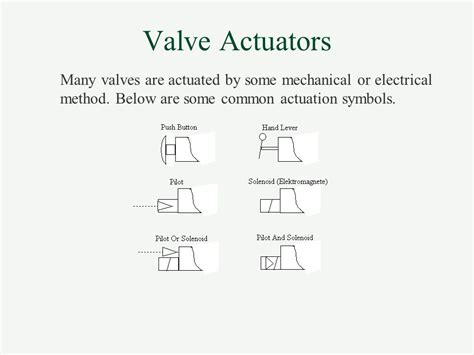great solenoid symbol electrical images electrical