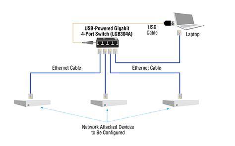 black box visio stencils usb powered gigabit 4 port switch black box