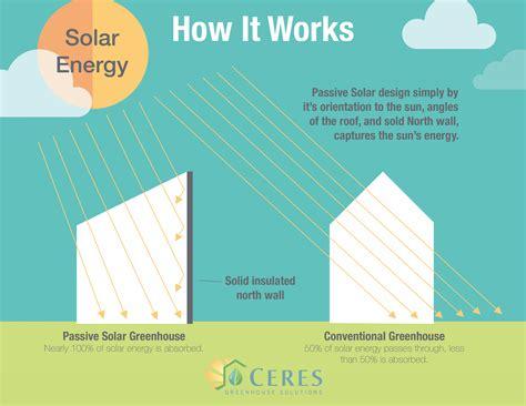 passive solar home design elements 28 passive solar home design elements auto forward