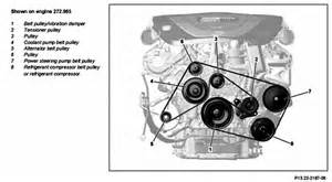 solved diagram on belt replacement on 2008 mercedes fixya