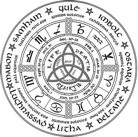 wiccan calendar spellcaster pinterest