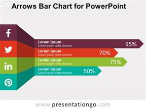 powerpoint chart templates arrows bar chart for powerpoint presentationgo