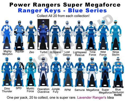 Oli Blue Power 42 best images about power rangers on green