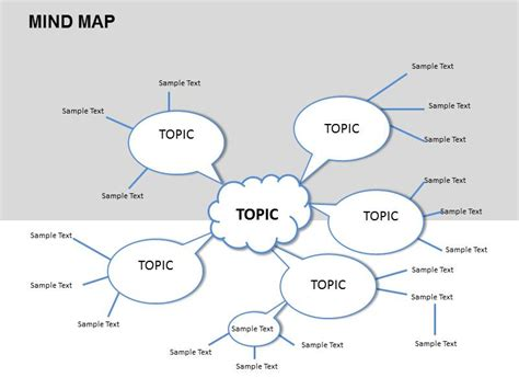 mind mapping template mind map chart powerpoint templates mind mapping