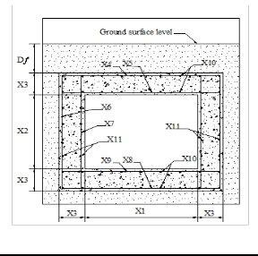 design criteria for box culvert optimal design of reinforced concrete box culvert by using
