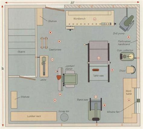 layout of carpentry workshop great workshop design layout exles woodworking