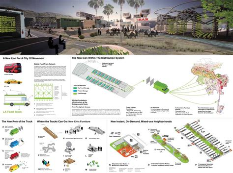 interior design competition online los angeles cleantech corridor and green district