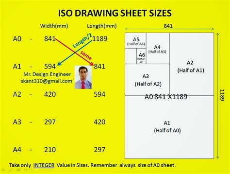 Drawing Sizes Iso mr design engineer