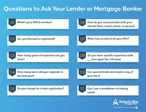 choose the right mortgage lender for you atlantic bay mortgage