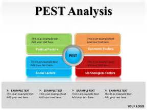 pest analysis template pest analysis powerpoint templates ppt slides