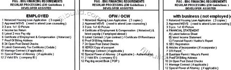 pag ibig house renovation loan pag ibig house renovation requirements 28 images how ofws can apply for pag ibig
