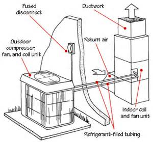 heat pump1 trane wiring diagram 15 on trane wiring diagram