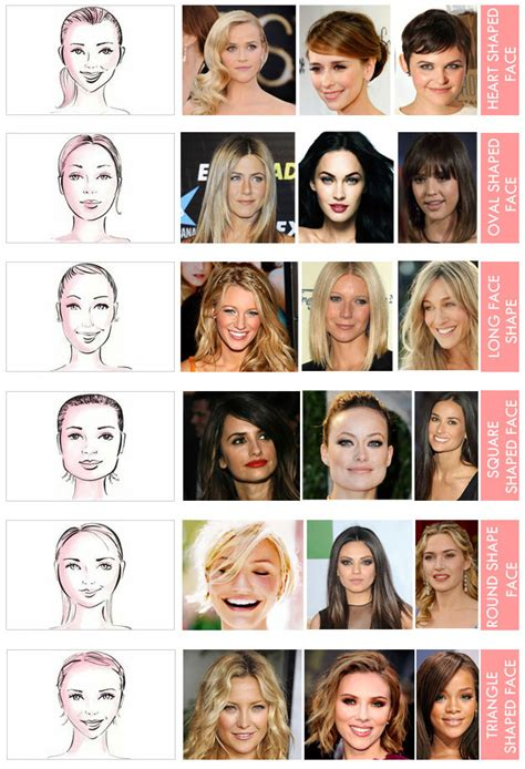 shapes and hairstyles facial shape hairstyles that suits you best find the