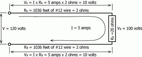 work out voltage drop across resistor voltage drop across resistor pdf 28 images the voltage drop across the resistor after three