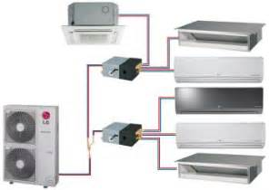 article on hvac contractors who are using vrf systems