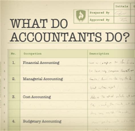 What Can You Do With Accounting Degree And Mba by What Do Accountants Do A Look At The The Ledger