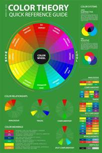 color theory color theory basics for artists designers painters in
