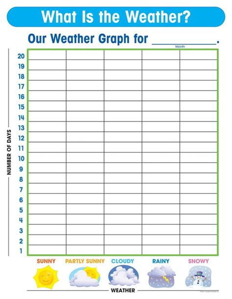 printable weather charts and graphs weather graph chart school classroom ambientation