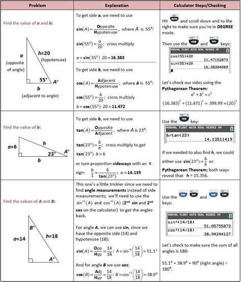 Trigonometric Ratios Worksheet Answers by Trigonometric Ratios Word Problems Worksheet Pdf Ratio