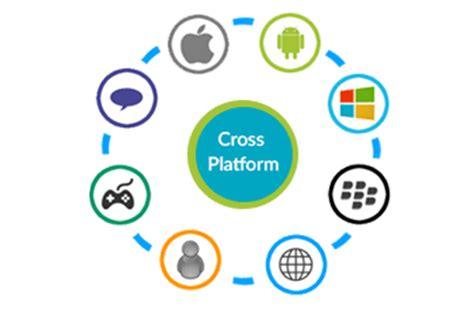 cross mobile platform development cross platform application development mobile app