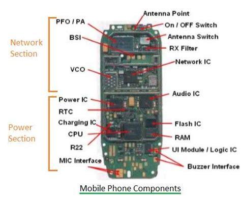 mobile hardware mobile phone hardware testing mobile phone repairing