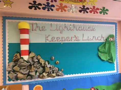 light house displays the lighthouse keeper s lunch display board ppiii