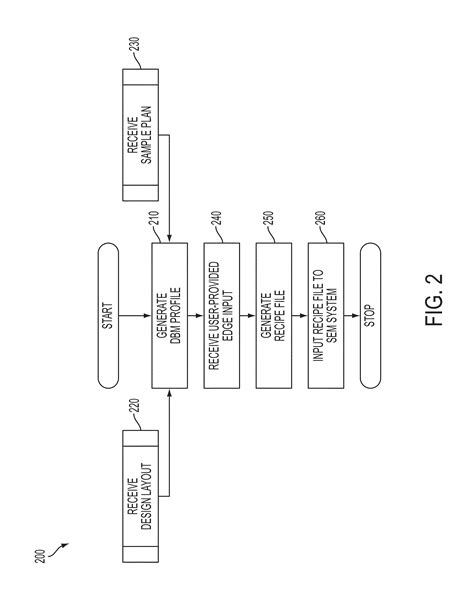 pattern recognition design cycle patent us8495527 pattern recognition with edge