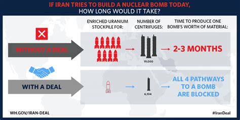 outline of iran nuclear deal sounds different from each the iran nuclear deal and its enforcement explained
