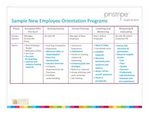 Orientation Program For New Employees Template by New Hire Packet Template Bestsellerbookdb