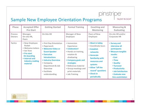 orientation program for new employees template the illusive staffing metric quality of hire
