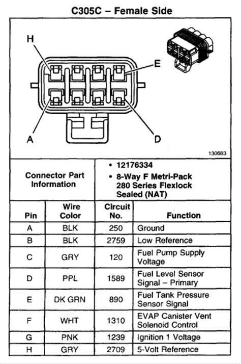 2004 Buick Rendezvous Wiring Diagram For Wheel