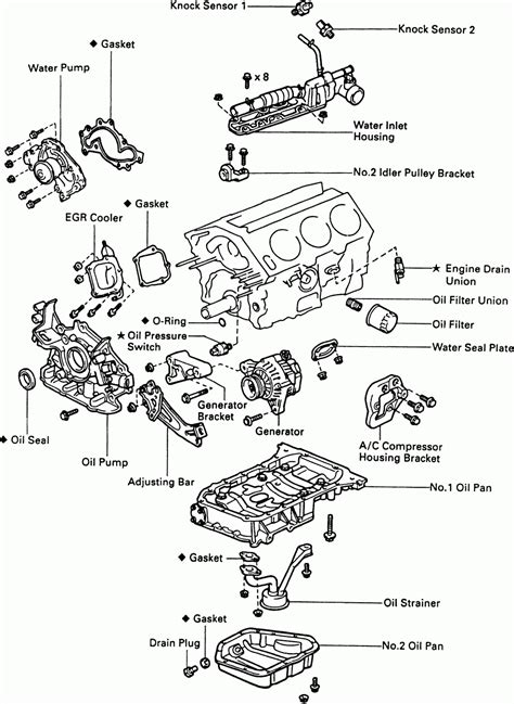 repair guides engine mechanical pan autozone