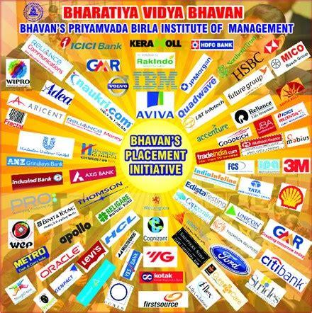Bhavans Vivekananda College Mba Placements by Birla Institute Of Management Bpbim Bangalore Bpbim