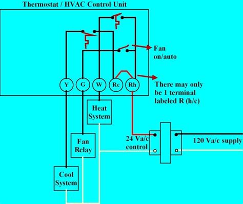 24 volt transformer thermostat wiring diagram honeywell