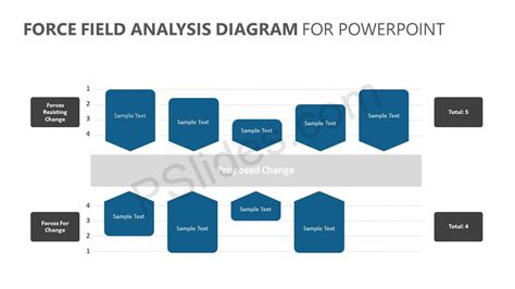 field analysis diagram template field analysis diagram template outletsonline info